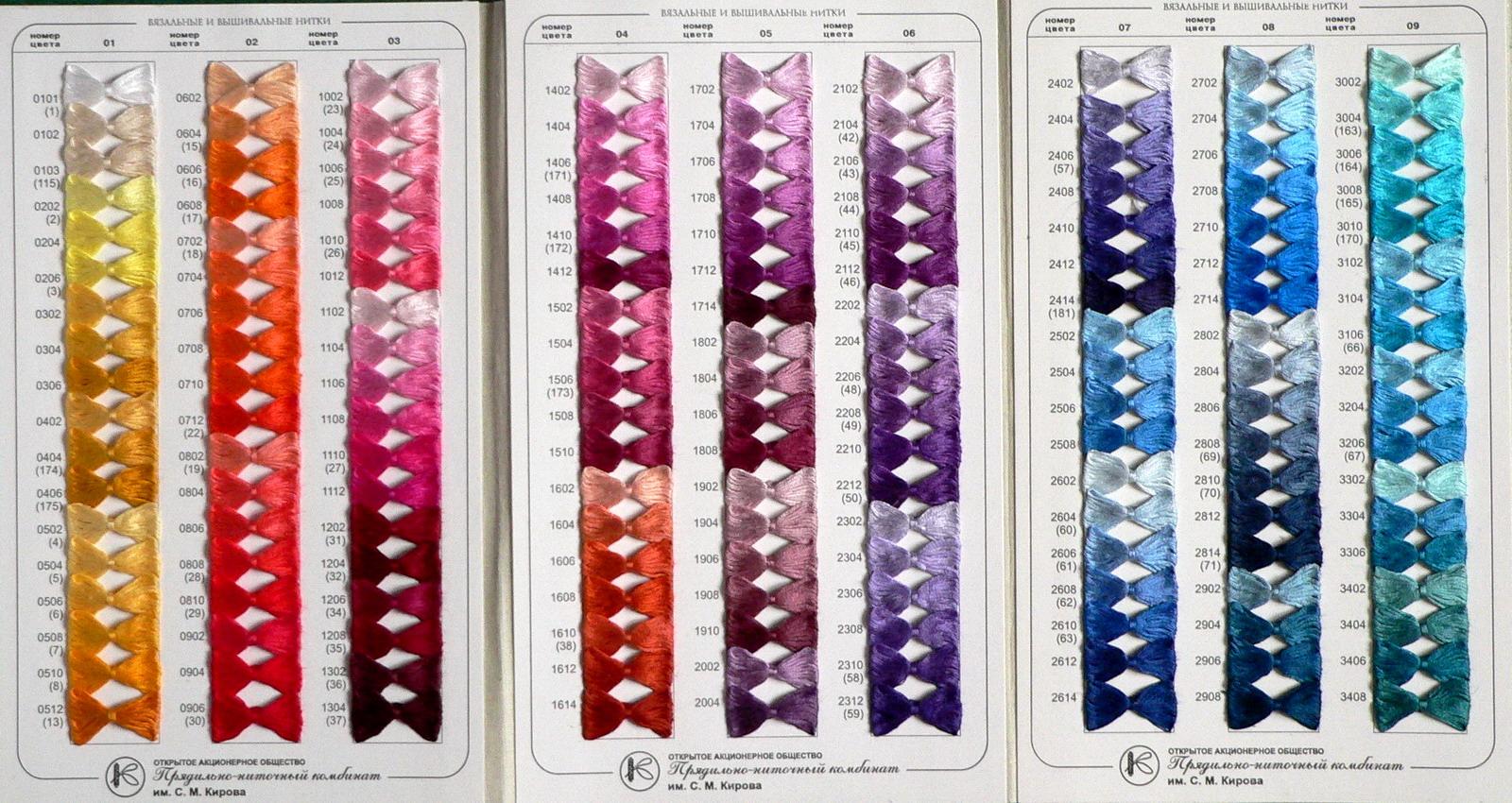 Вышивка нитками кирова схемы
